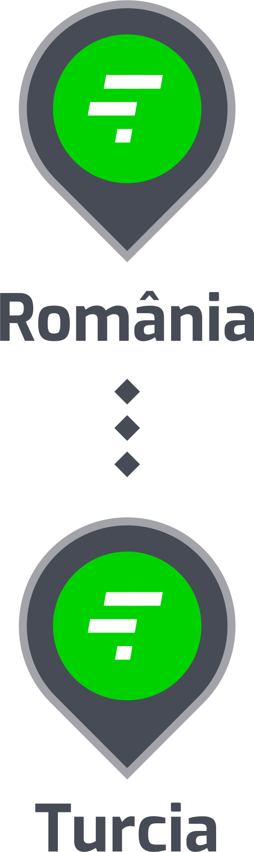Transport rutier Turcia Romania